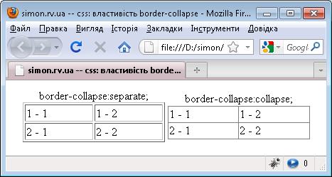 Приклад режимів separate (зліва) та collapse (зправа).