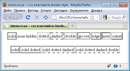 Приклади різних значень border-style та різні їх комбінації