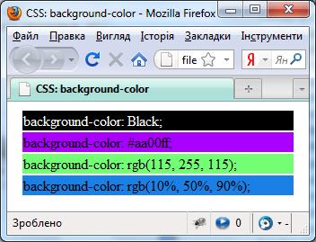 Приклади застосування властивості backgroud-color