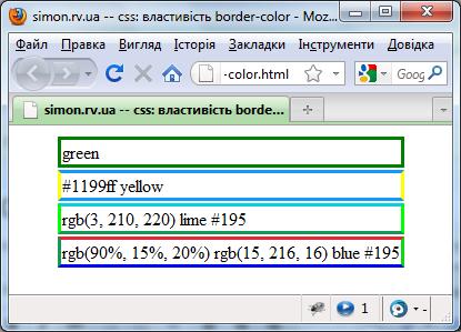 CSS: приклади різних значень border-color та їх комбінації