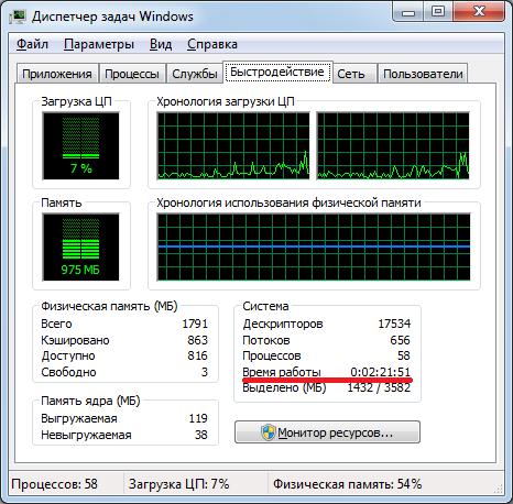 """uptime через """"диспетчер задач"""" в Windows 7"""